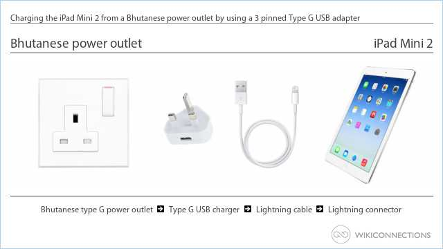Charging the iPad Mini 2 from a Bhutanese power outlet by using a 3 pinned Type G USB adapter