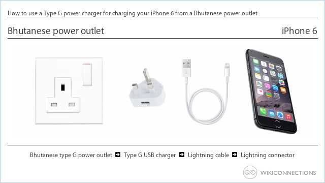 How to use a Type G power charger for charging your iPhone 6 from a Bhutanese power outlet