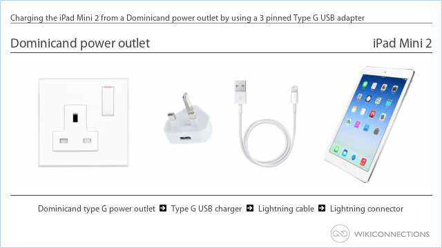 Charging the iPad Mini 2 from a Dominicand power outlet by using a 3 pinned Type G USB adapter