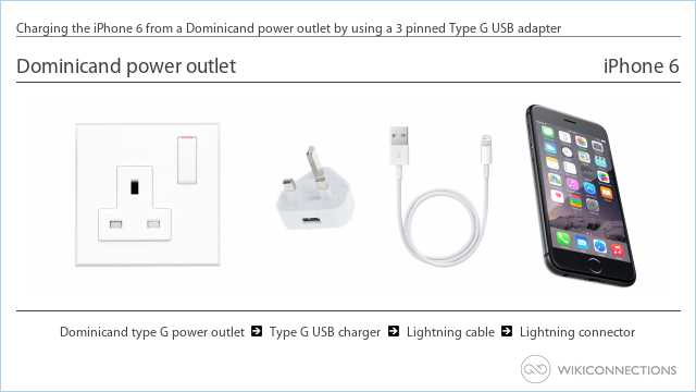 Charging the iPhone 6 from a Dominicand power outlet by using a 3 pinned Type G USB adapter