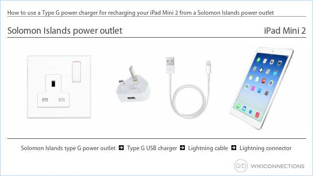 How to use a Type G power charger for recharging your iPad Mini 2 from a Solomon Islands power outlet