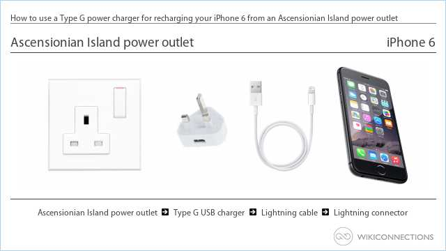 How to use a Type G power charger for recharging your iPhone 6 from an Ascensionian Island power outlet
