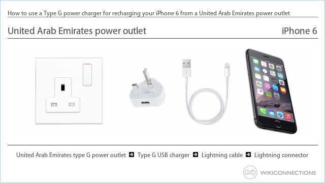 How to use a Type G power charger for recharging your iPhone 6 from a United Arab Emirates power outlet