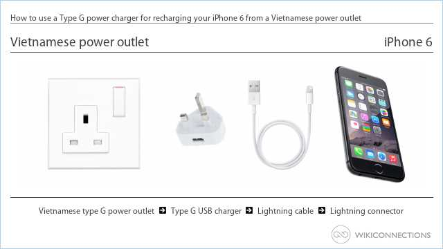 How to use a Type G power charger for recharging your iPhone 6 from a Vietnamese power outlet