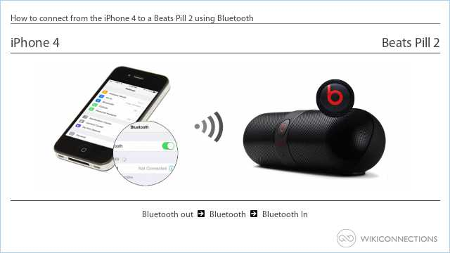 How to connect from the iPhone 4 to a Beats Pill 2 using Bluetooth