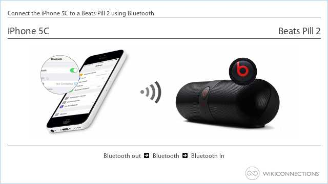 Connect the iPhone 5C to a Beats Pill 2 using Bluetooth