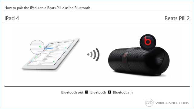 How to pair the iPad 4 to a Beats Pill 2 using Bluetooth