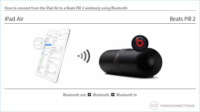 How to connect from the iPad Air to a Beats Pill 2 wirelessly using Bluetooth