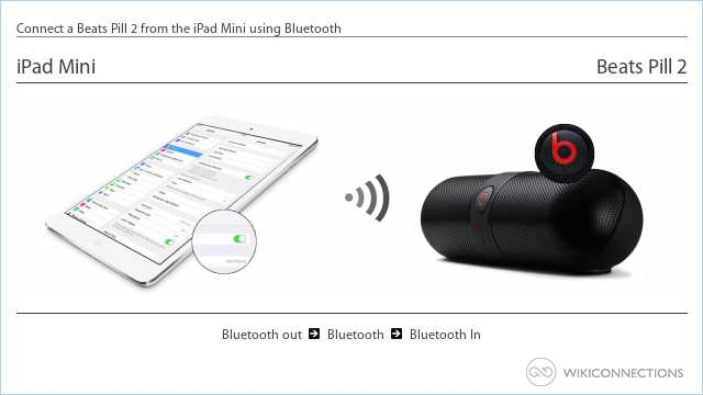 Connect a Beats Pill 2 from the iPad Mini using Bluetooth