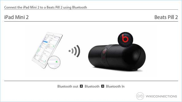 Connect the iPad Mini 2 to a Beats Pill 2 using Bluetooth