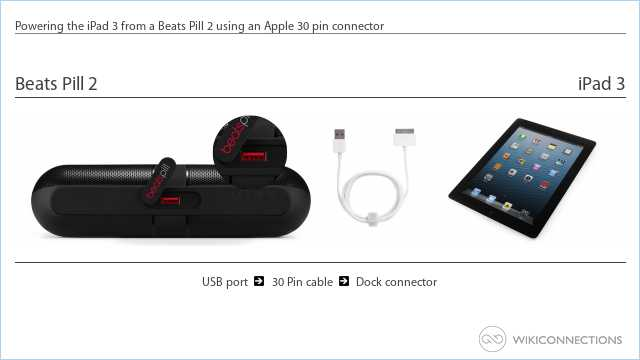Powering the iPad 3 from a Beats Pill 2 using an Apple 30 pin connector