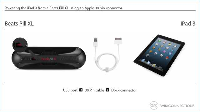 Powering the iPad 3 from a Beats Pill XL using an Apple 30 pin connector