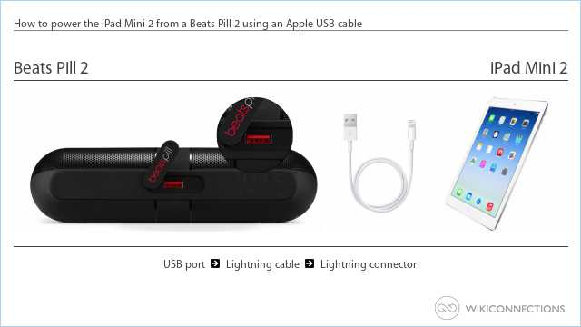 How to power the iPad Mini 2 from a Beats Pill 2 using an Apple USB cable
