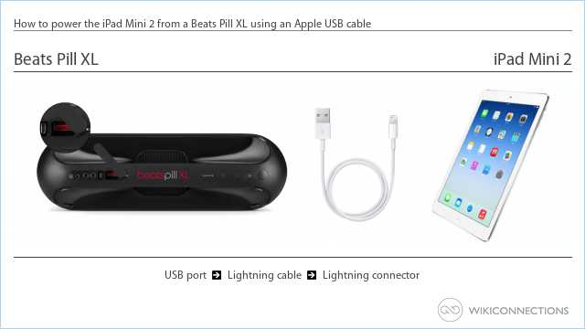 How to power the iPad Mini 2 from a Beats Pill XL using an Apple USB cable