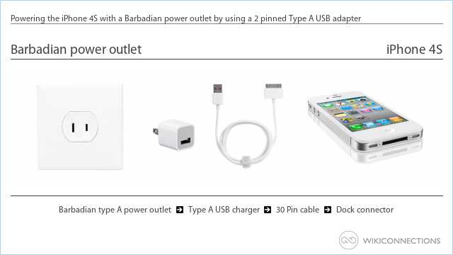 Powering the iPhone 4S with a Barbadian power outlet by using a 2 pinned Type A USB adapter