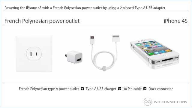 Powering the iPhone 4S with a French Polynesian power outlet by using a 2 pinned Type A USB adapter