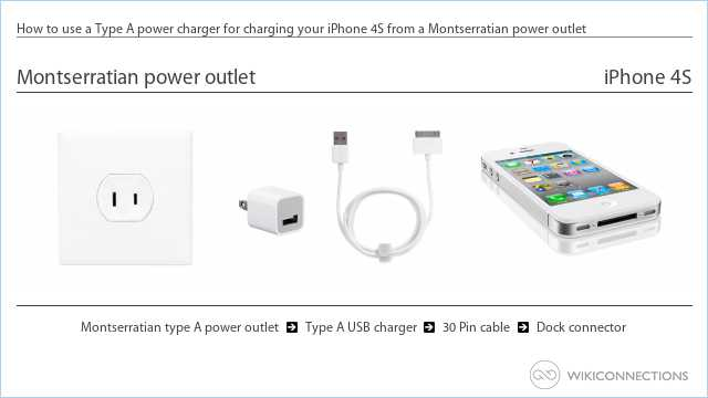 How to use a Type A power charger for charging your iPhone 4S from a Montserratian power outlet