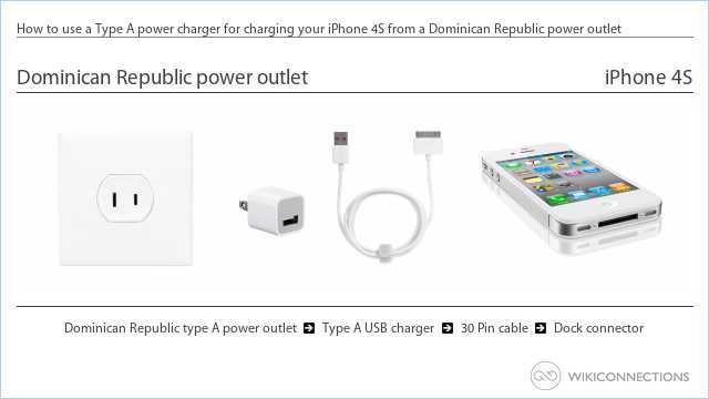 How to use a Type A power charger for charging your iPhone 4S from a Dominican Republic power outlet