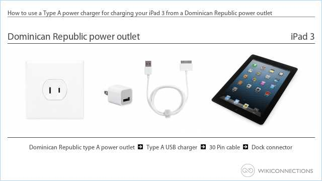 How to use a Type A power charger for charging your iPad 3 from a Dominican Republic power outlet
