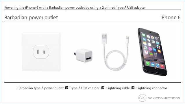 Powering the iPhone 6 with a Barbadian power outlet by using a 2 pinned Type A USB adapter