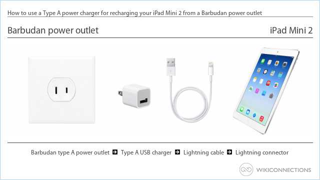 How to use a Type A power charger for recharging your iPad Mini 2 from a Barbudan power outlet
