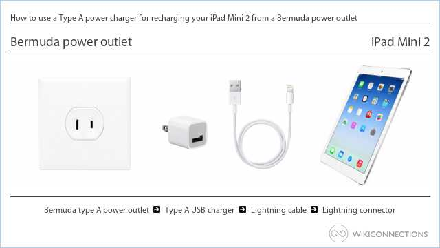 How to use a Type A power charger for recharging your iPad Mini 2 from a Bermuda power outlet
