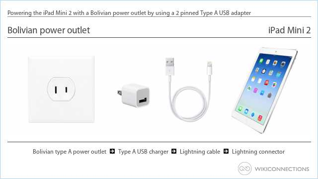 Powering the iPad Mini 2 with a Bolivian power outlet by using a 2 pinned Type A USB adapter