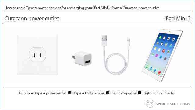 How to use a Type A power charger for recharging your iPad Mini 2 from a Curacaon power outlet