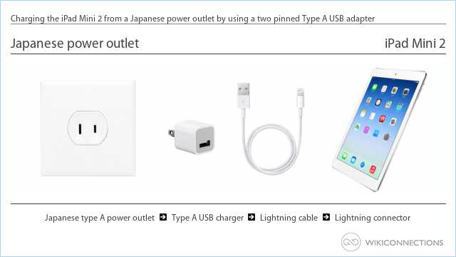 Charging the iPad Mini 2 from a Japanese power outlet by using a two pinned Type A USB adapter