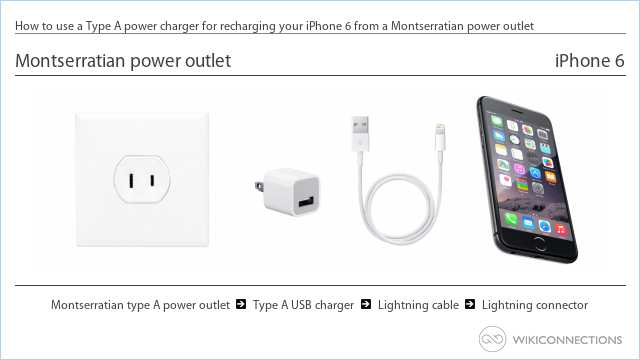 How to use a Type A power charger for recharging your iPhone 6 from a Montserratian power outlet