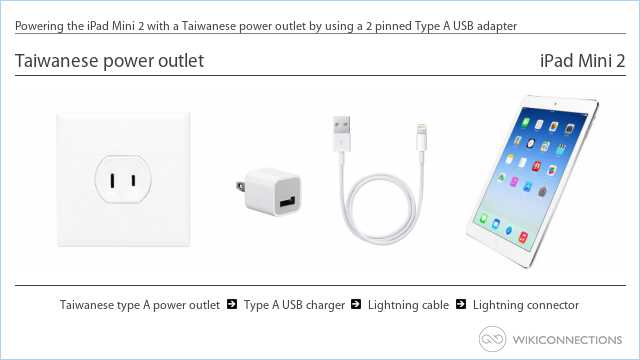 Powering the iPad Mini 2 with a Taiwanese power outlet by using a 2 pinned Type A USB adapter
