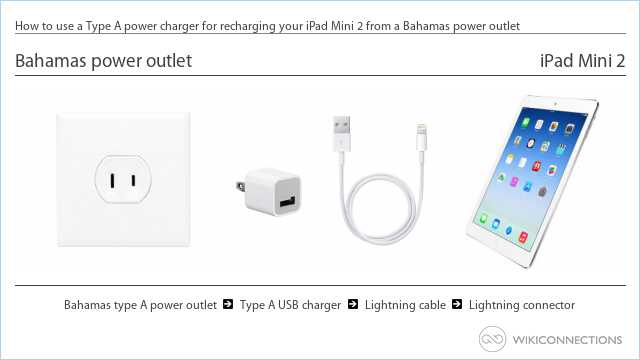 How to use a Type A power charger for recharging your iPad Mini 2 from a Bahamas power outlet