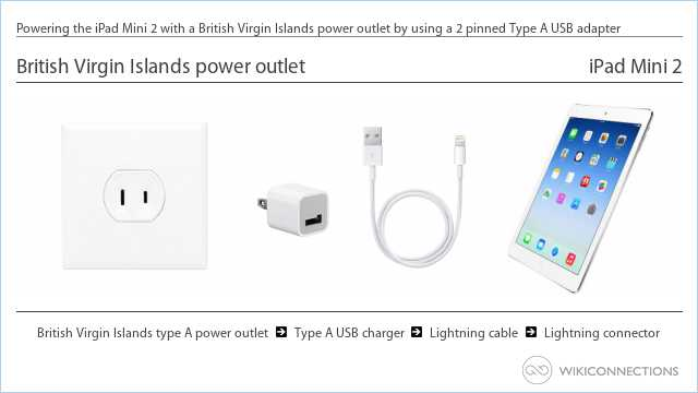 Powering the iPad Mini 2 with a British Virgin Islands power outlet by using a 2 pinned Type A USB adapter
