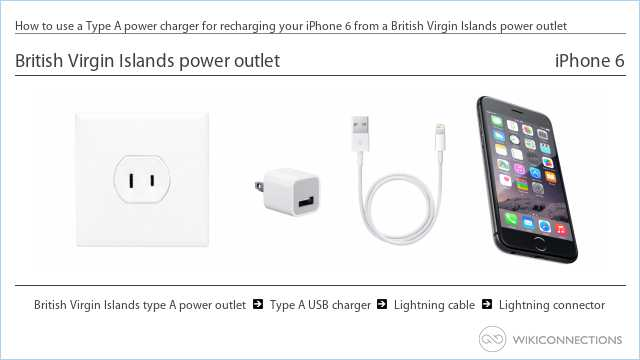 How to use a Type A power charger for recharging your iPhone 6 from a British Virgin Islands power outlet