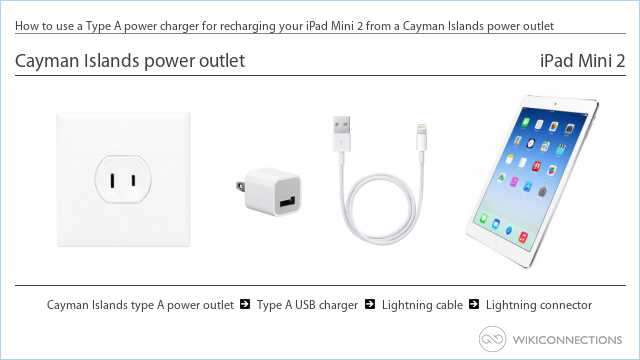 How to use a Type A power charger for recharging your iPad Mini 2 from a Cayman Islands power outlet