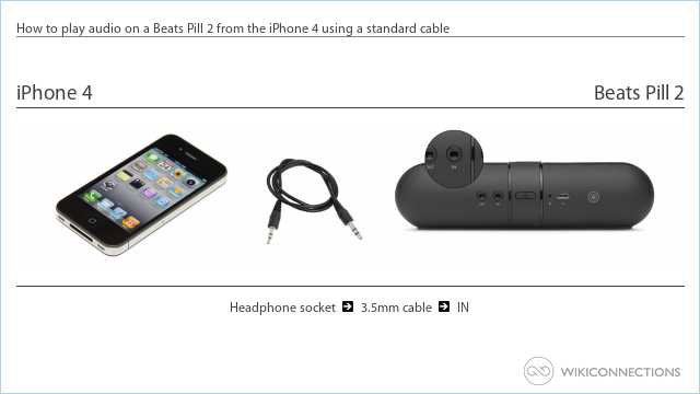 How to play audio on a Beats Pill 2 from the iPhone 4 using a standard cable