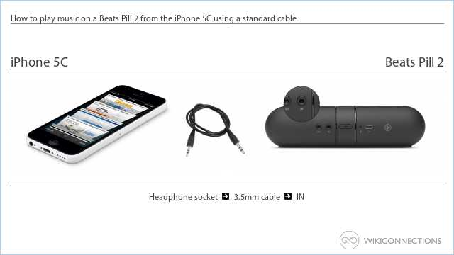 How to play music on a Beats Pill 2 from the iPhone 5C using a standard cable