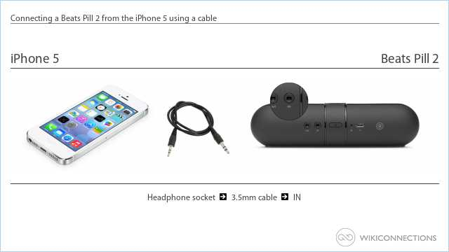 Connecting a Beats Pill 2 from the iPhone 5 using a cable