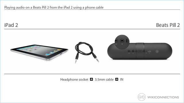 Playing audio on a Beats Pill 2 from the iPad 2 using a phone cable
