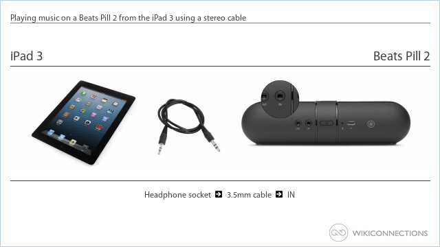 Playing music on a Beats Pill 2 from the iPad 3 using a stereo cable