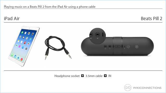 Playing music on a Beats Pill 2 from the iPad Air using a phone cable