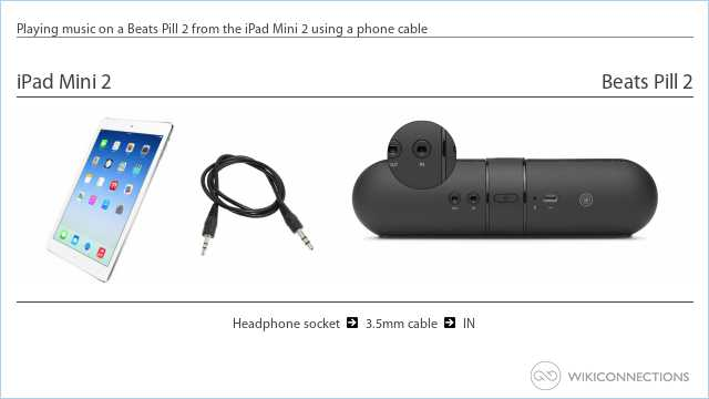 Playing music on a Beats Pill 2 from the iPad Mini 2 using a phone cable