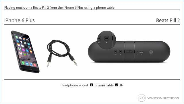 Playing music on a Beats Pill 2 from the iPhone 6 Plus using a phone cable