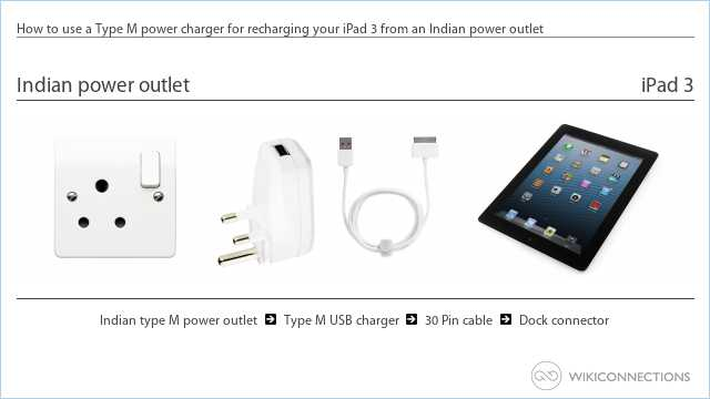 How to use a Type M power charger for recharging your iPad 3 from an Indian power outlet