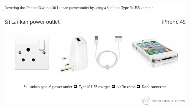 Powering the iPhone 4S with a Sri Lankan power outlet by using a 3 pinned Type M USB adapter