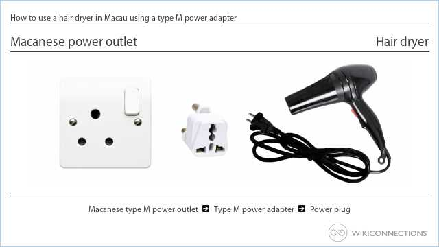 How to use a hair dryer in Macau using a type M power adapter