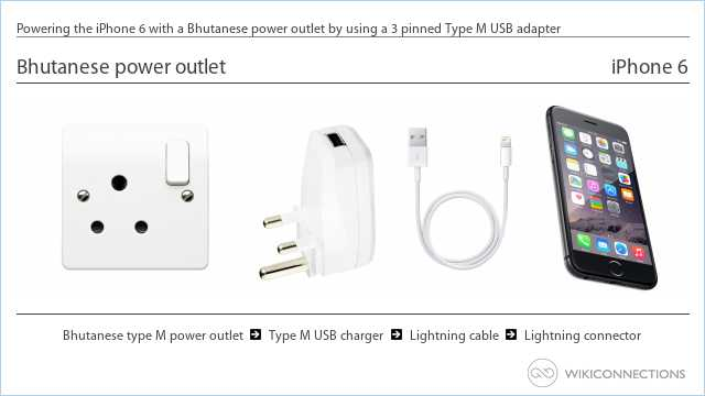 Powering the iPhone 6 with a Bhutanese power outlet by using a 3 pinned Type M USB adapter