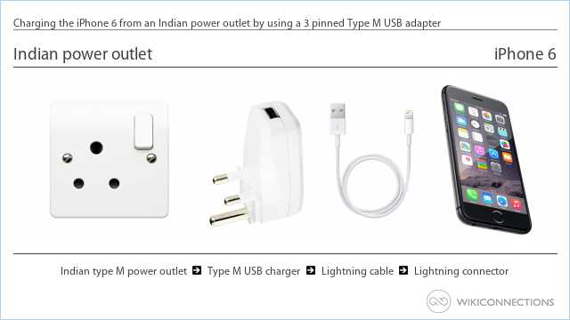 Charging the iPhone 6 from an Indian power outlet by using a 3 pinned Type M USB adapter