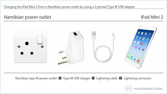 Charging the iPad Mini 2 from a Namibian power outlet by using a 3 pinned Type M USB adapter