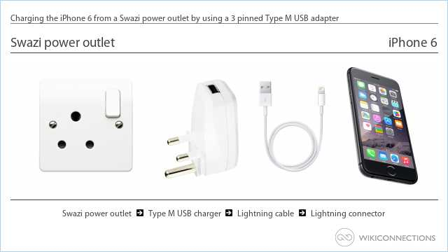 Charging the iPhone 6 from a Swazi power outlet by using a 3 pinned Type M USB adapter
